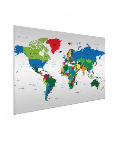 All Countries Aluminium